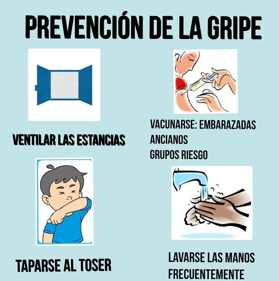 Coronavirus o Gripe, Cual es màs Mortal?